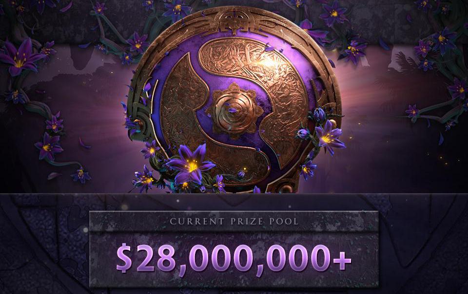 """[DOTA 2] Tổng giải thưởng của The International 2019 chạm mức 28 triệu Đô la, giám đốc của Valve đã qua cơn """"mất máu"""" nguy kịch"""