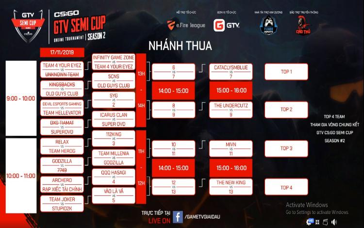 Tường thuật trực tiếp vòng bảng GTV CS:GO Semi Cup Season 2