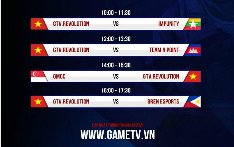 Lịch thi đấu chính thức vòng bảng của GTV.Revolution tại Geforce Cup Grand Finals