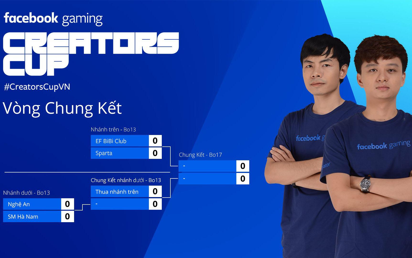 Vòng chung kết AoE Facebook Gaming Creators Cup 2019: Cái tên nào sẽ lên ngôi vương?